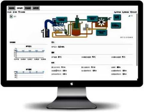 Analyse des données de fonctionnement de l'équipement informatique